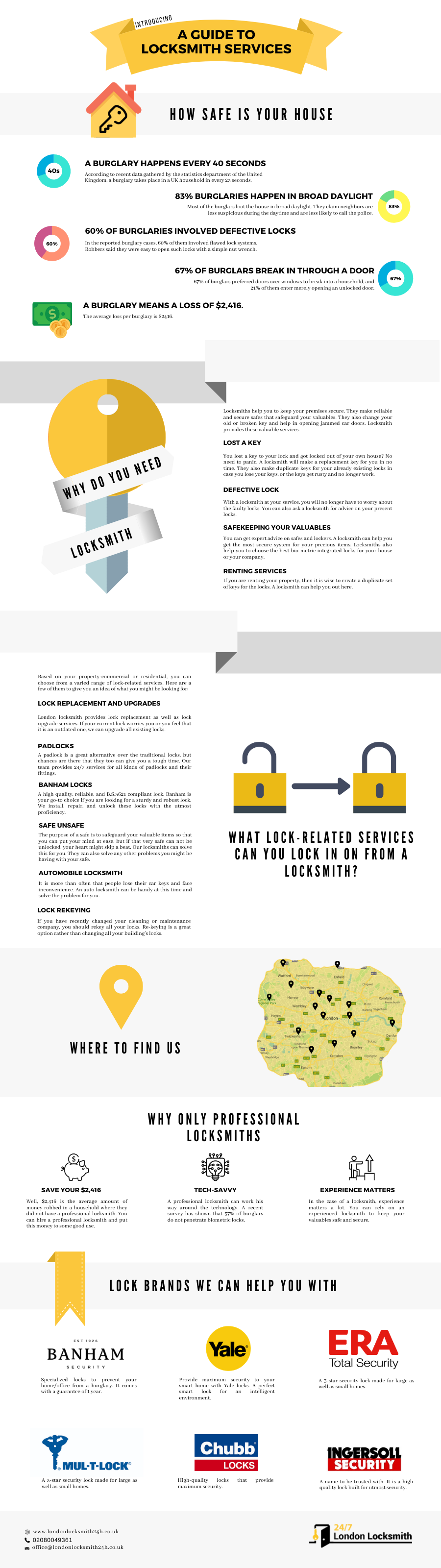 locksmith-infographic